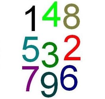 ένα ψηφίο - sebuah digit